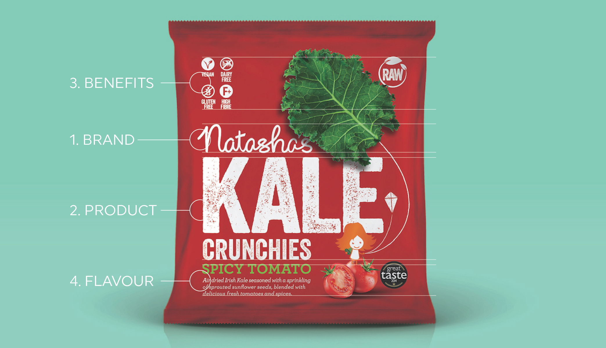 Natasha's Kale branding packaging